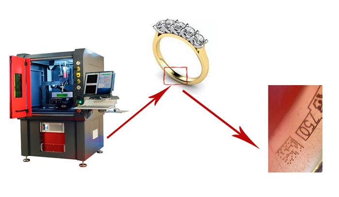 Цифровая маркировка ювелирных изделий